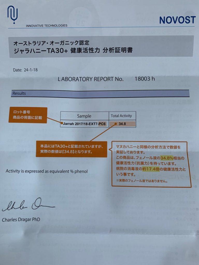 MEDY-JARAジャラハニーTA30分析証明書